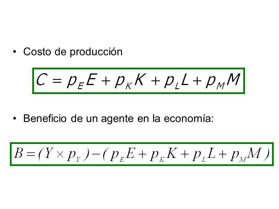 Costo de producción Beneficio de un agente en la economía: