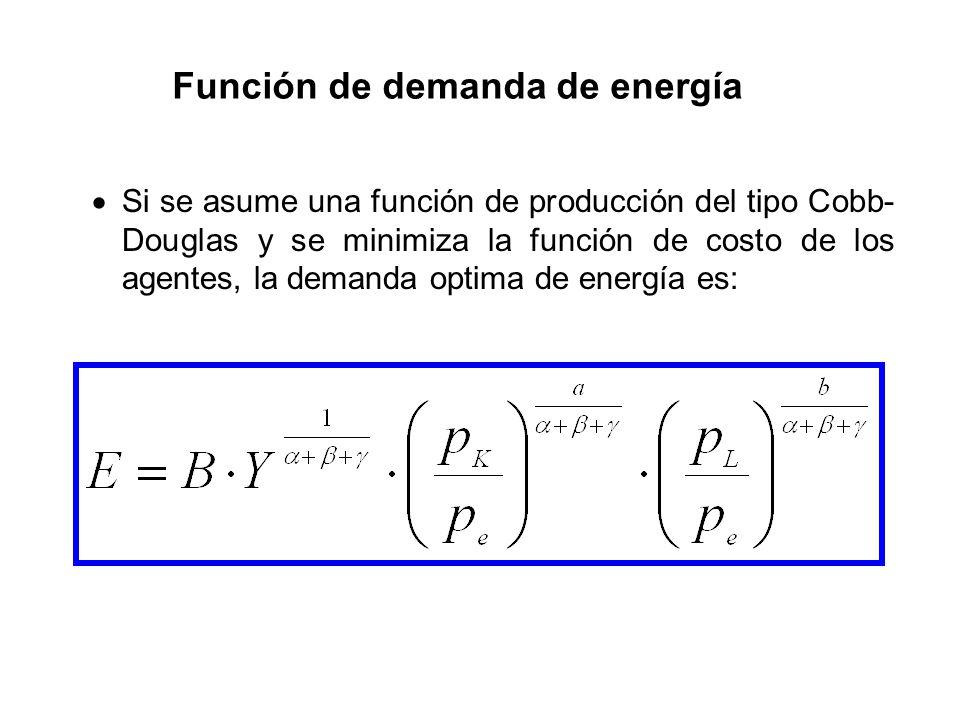 Función de demanda de energía