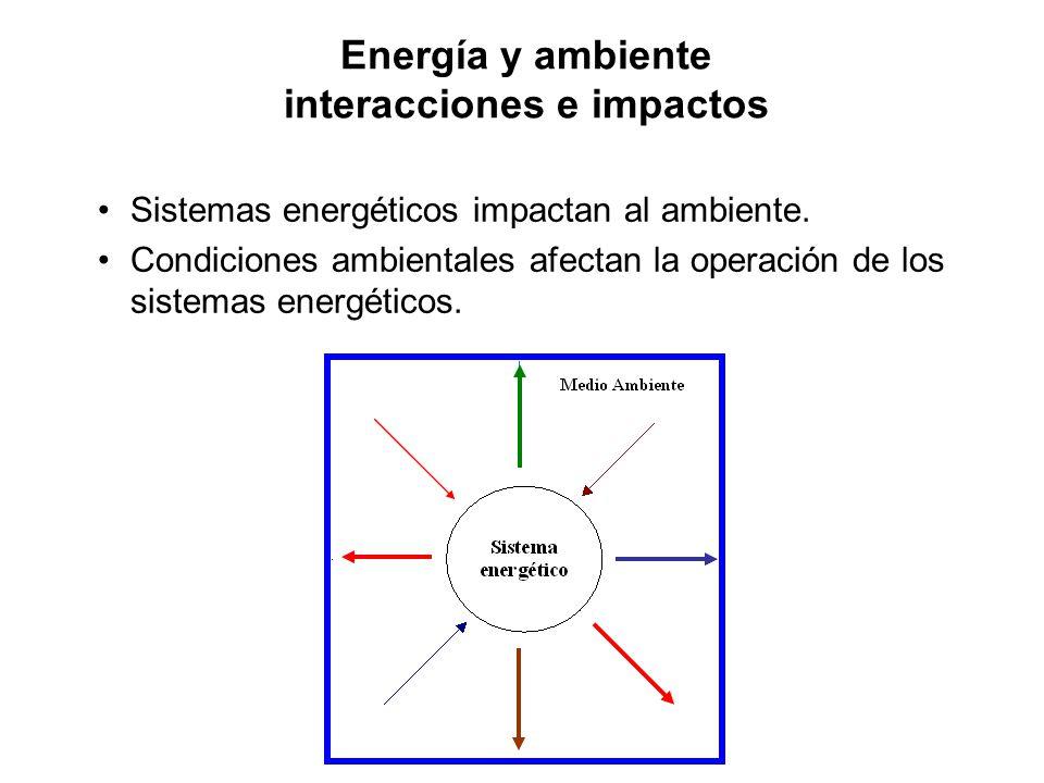 Energía y ambiente interacciones e impactos
