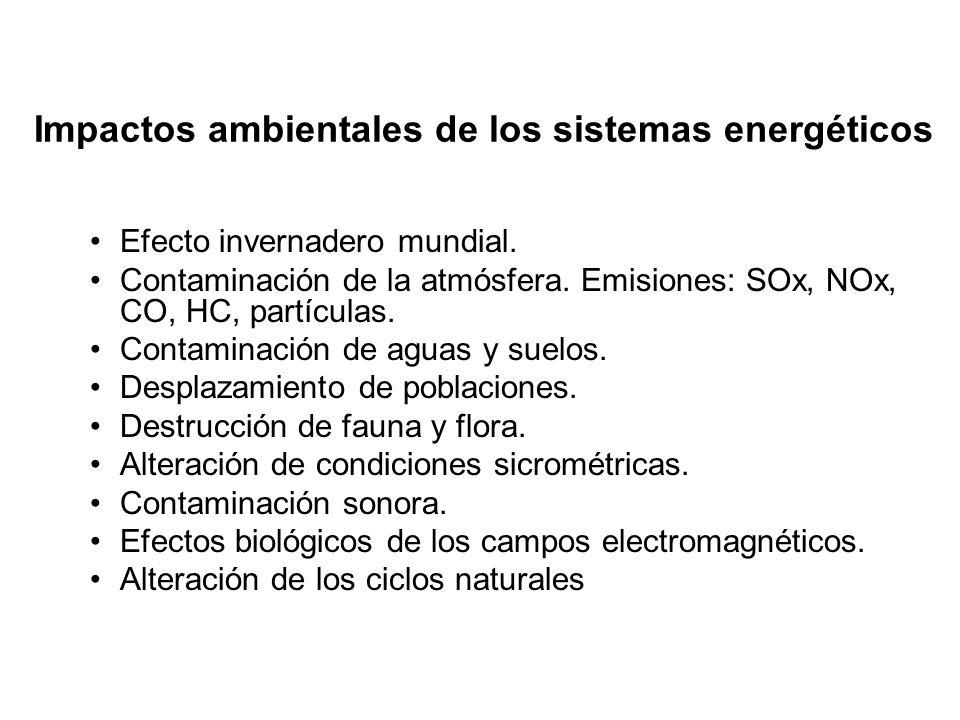Impactos ambientales de los sistemas energéticos