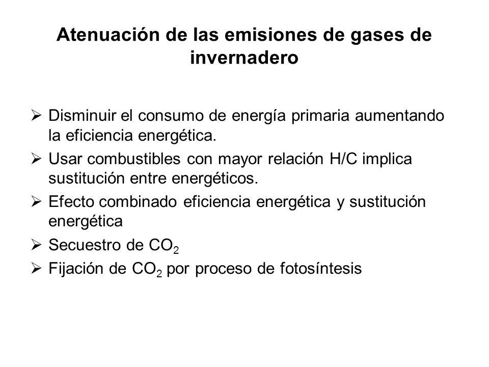 Atenuación de las emisiones de gases de invernadero