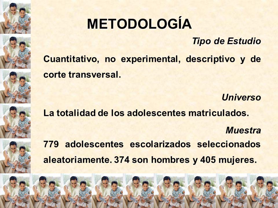 METODOLOGÍA Tipo de Estudio