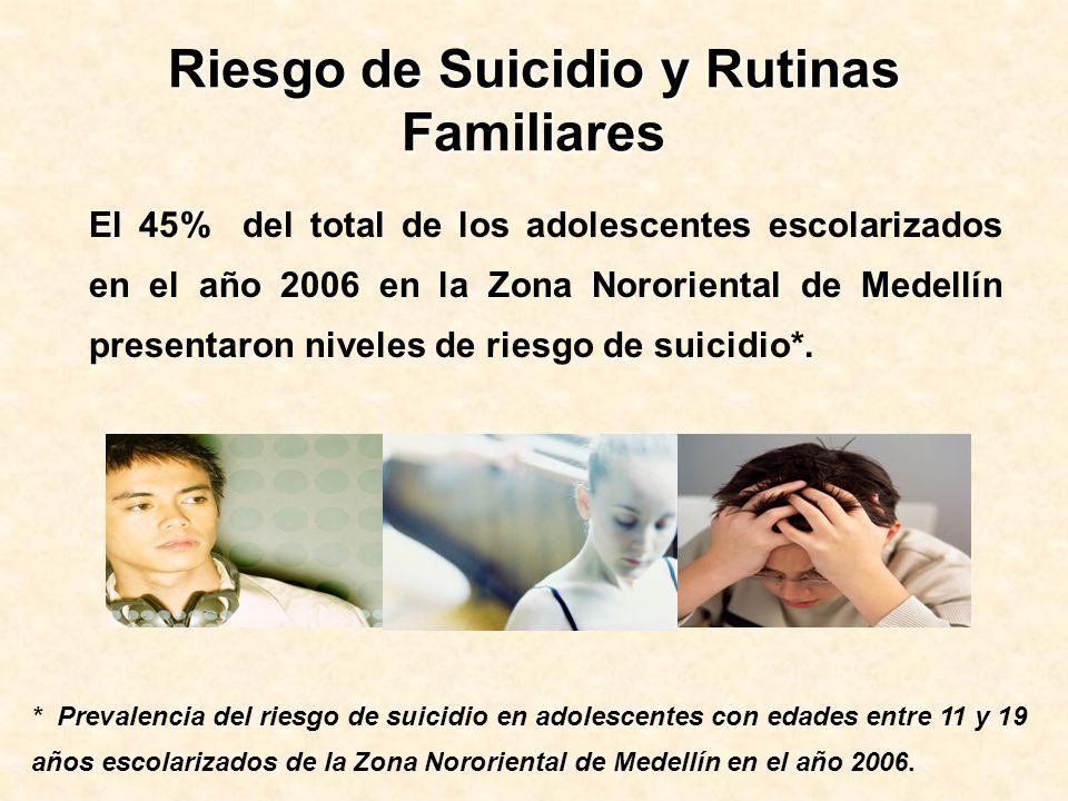 Riesgo de Suicidio y Rutinas Familiares