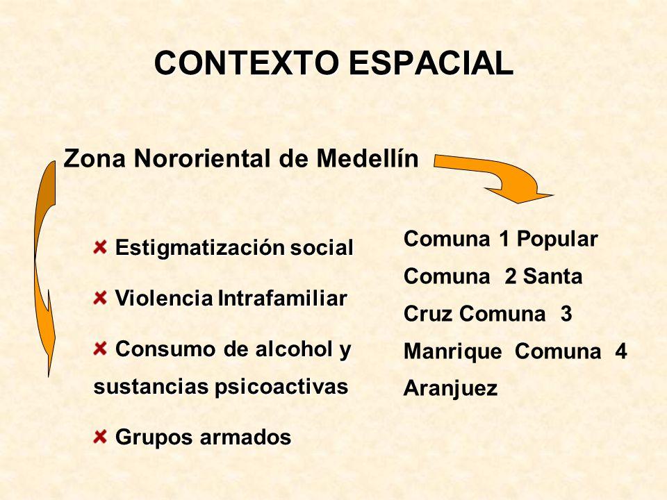 Zona Nororiental de Medellín