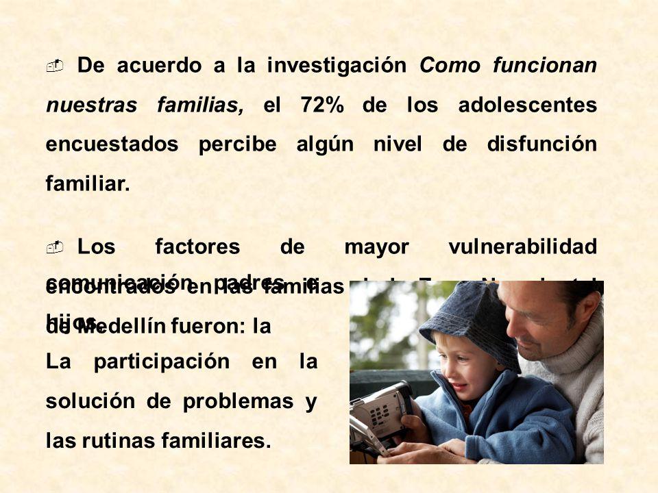 De acuerdo a la investigación Como funcionan nuestras familias, el 72% de los adolescentes encuestados percibe algún nivel de disfunción familiar.