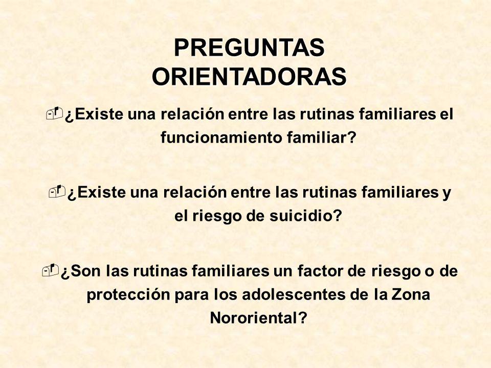 PREGUNTAS ORIENTADORAS