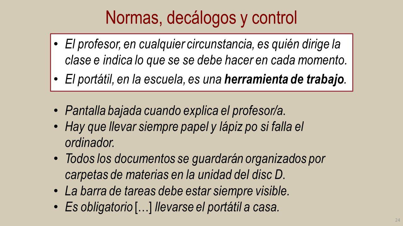 Normas, decálogos y control