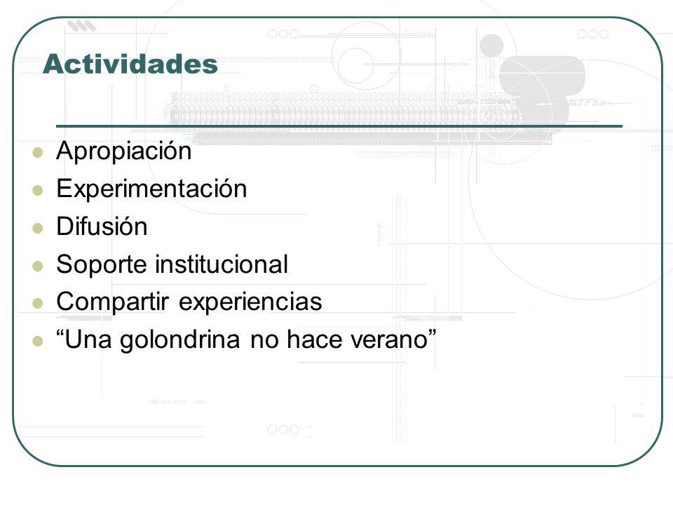 Actividades Apropiación Experimentación Difusión Soporte institucional