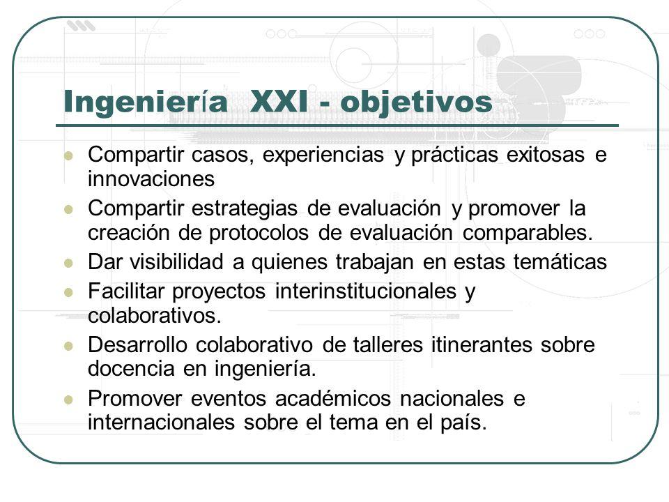 Ingeniería XXI - objetivos