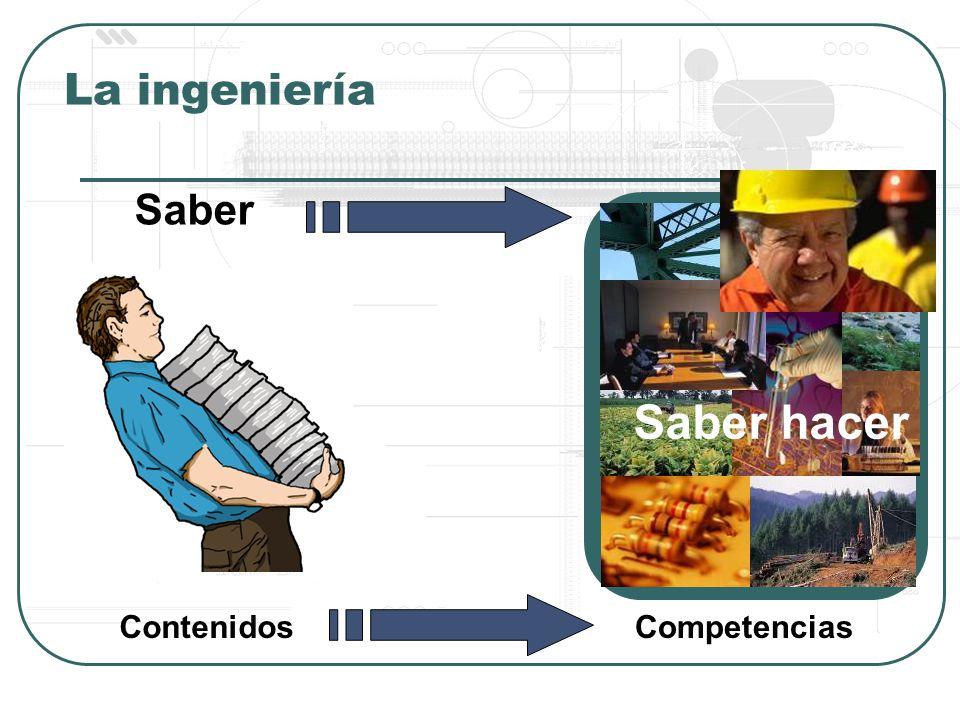 La ingeniería Saber Saber hacer Contenidos Competencias
