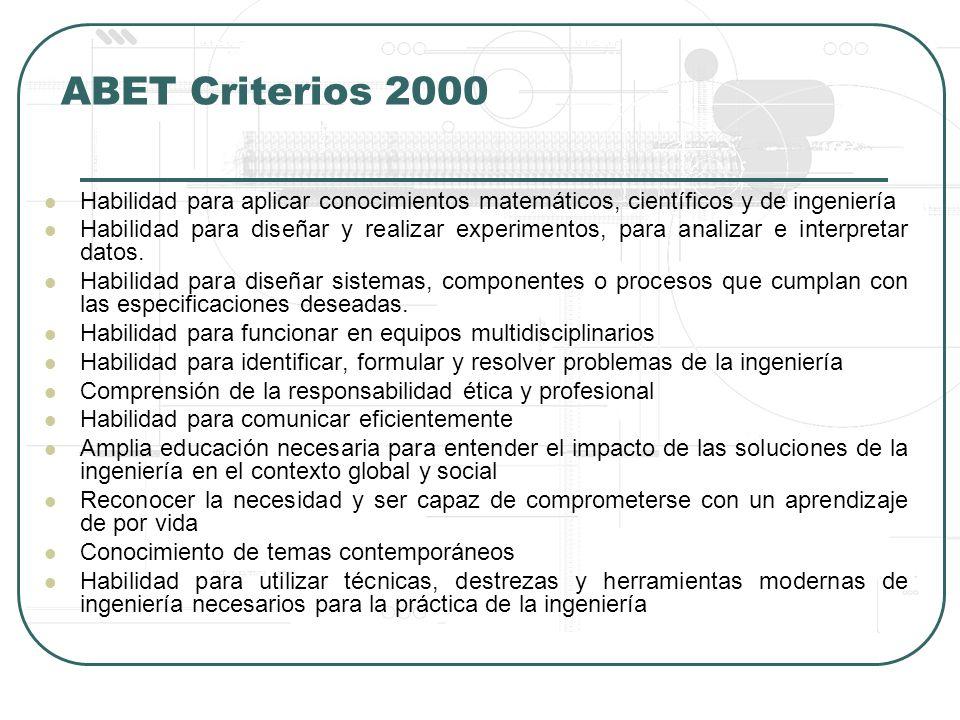 ABET Criterios 2000 Habilidad para aplicar conocimientos matemáticos, científicos y de ingeniería.