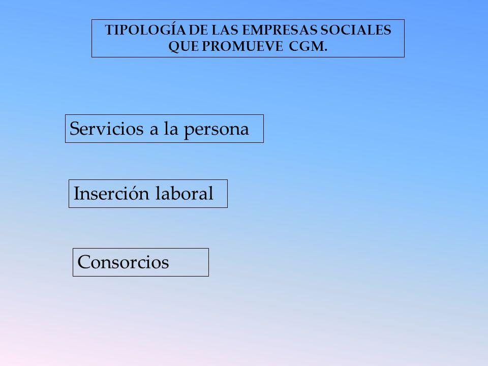 TIPOLOGÍA DE LAS EMPRESAS SOCIALES