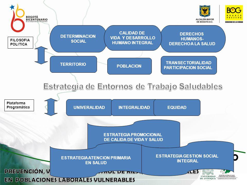 Estrategia de Entornos de Trabajo Saludables