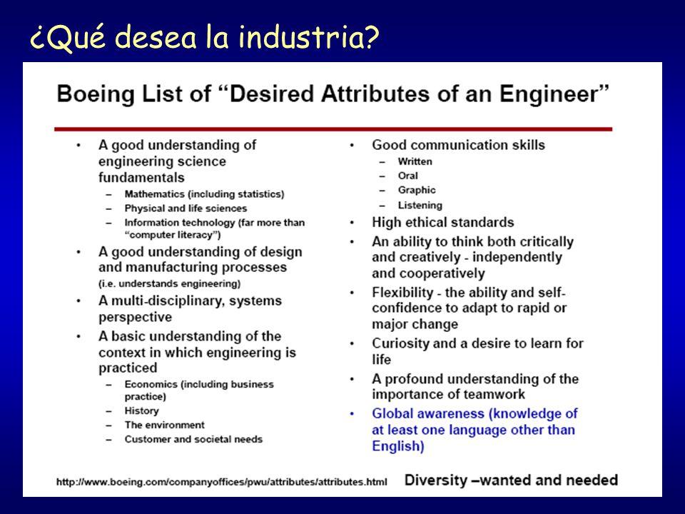 ¿Qué desea la industria