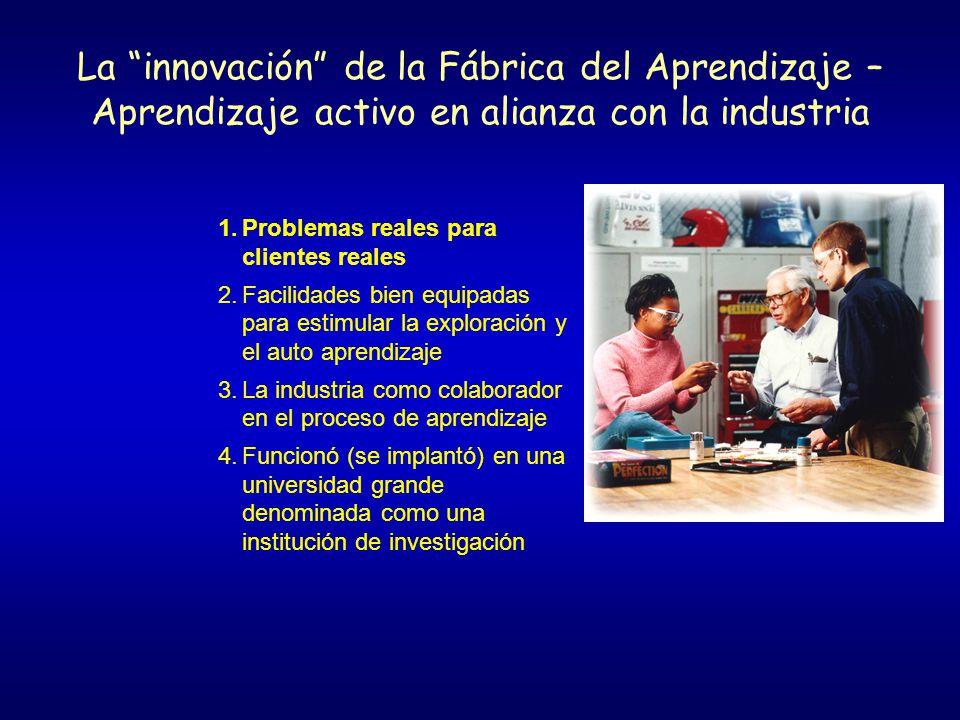 La innovación de la Fábrica del Aprendizaje – Aprendizaje activo en alianza con la industria