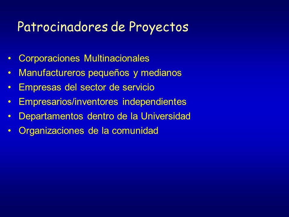 Patrocinadores de Proyectos
