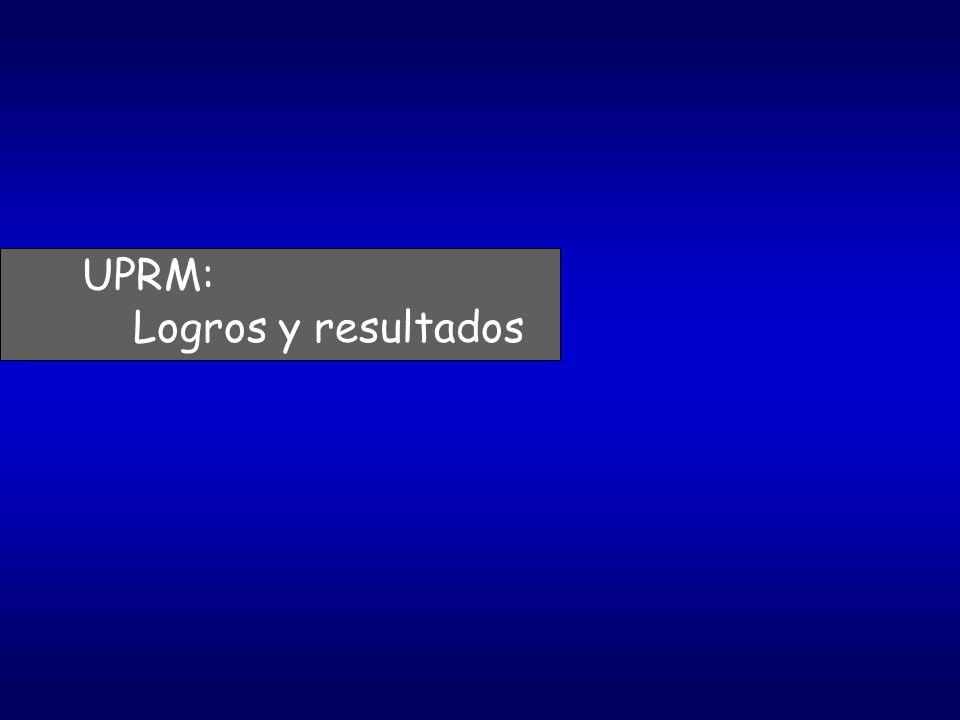 UPRM: Logros y resultados