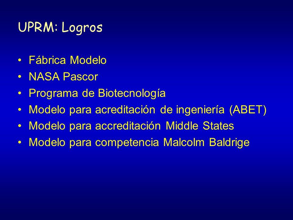UPRM: Logros Fábrica Modelo NASA Pascor Programa de Biotecnología