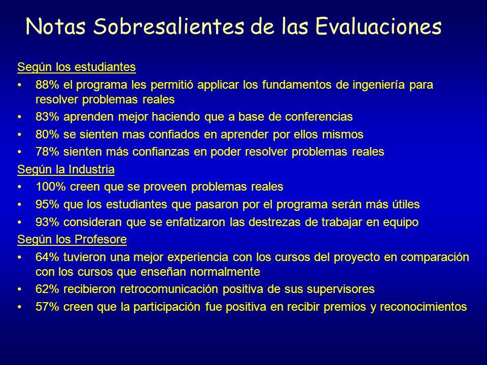 Notas Sobresalientes de las Evaluaciones