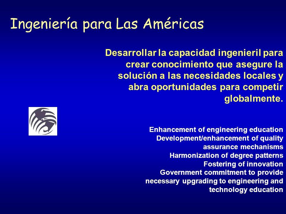 Ingeniería para Las Américas