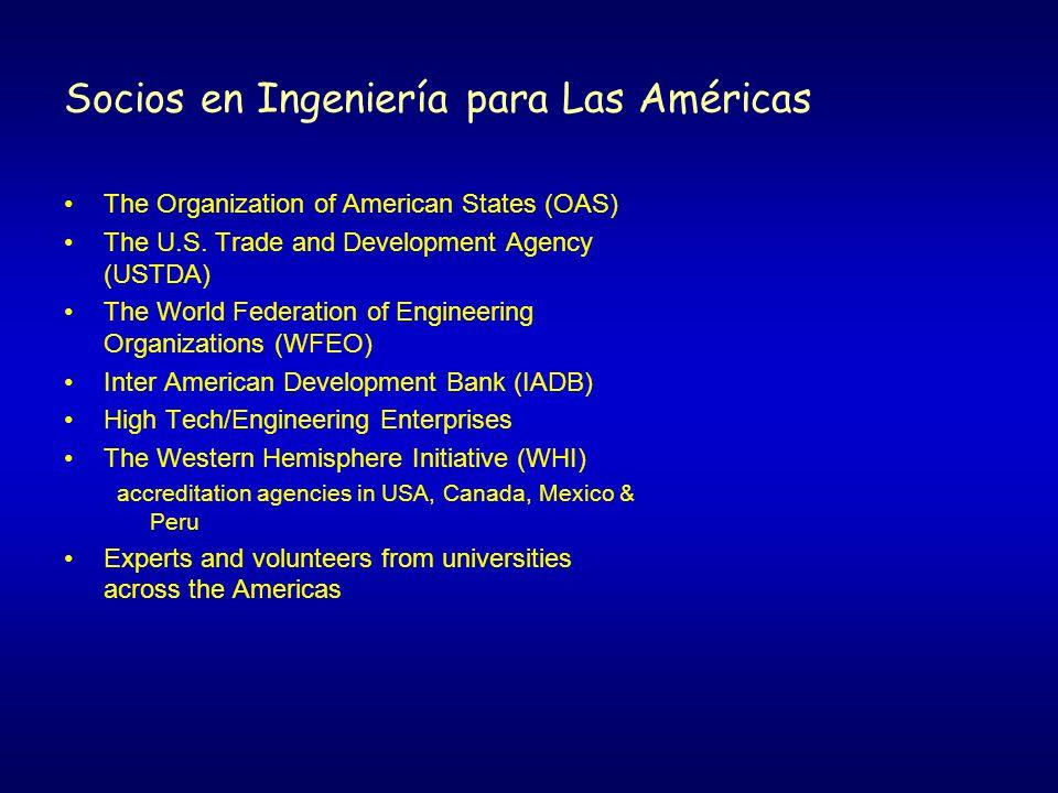 Socios en Ingeniería para Las Américas