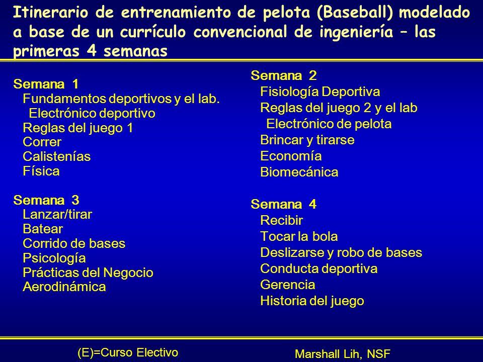 Itinerario de entrenamiento de pelota (Baseball) modelado a base de un currículo convencional de ingeniería – las primeras 4 semanas