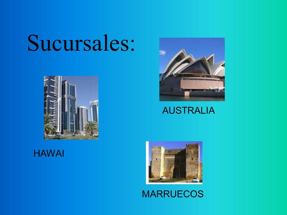 Sucursales: AUSTRALIA HAWAI MARRUECOS