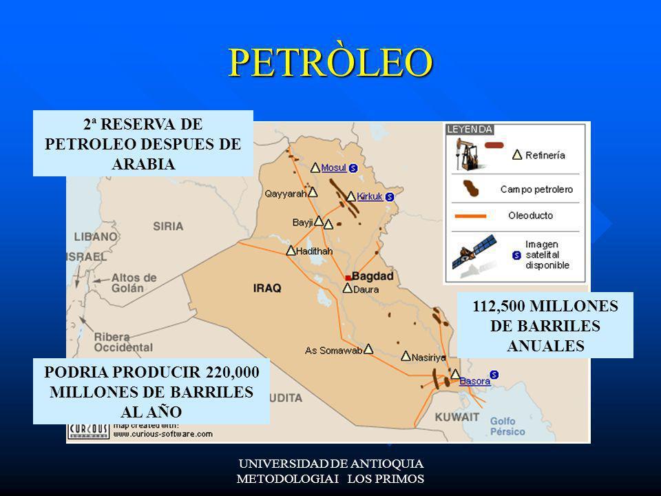 PETRÒLEO 2ª RESERVA DE PETROLEO DESPUES DE ARABIA
