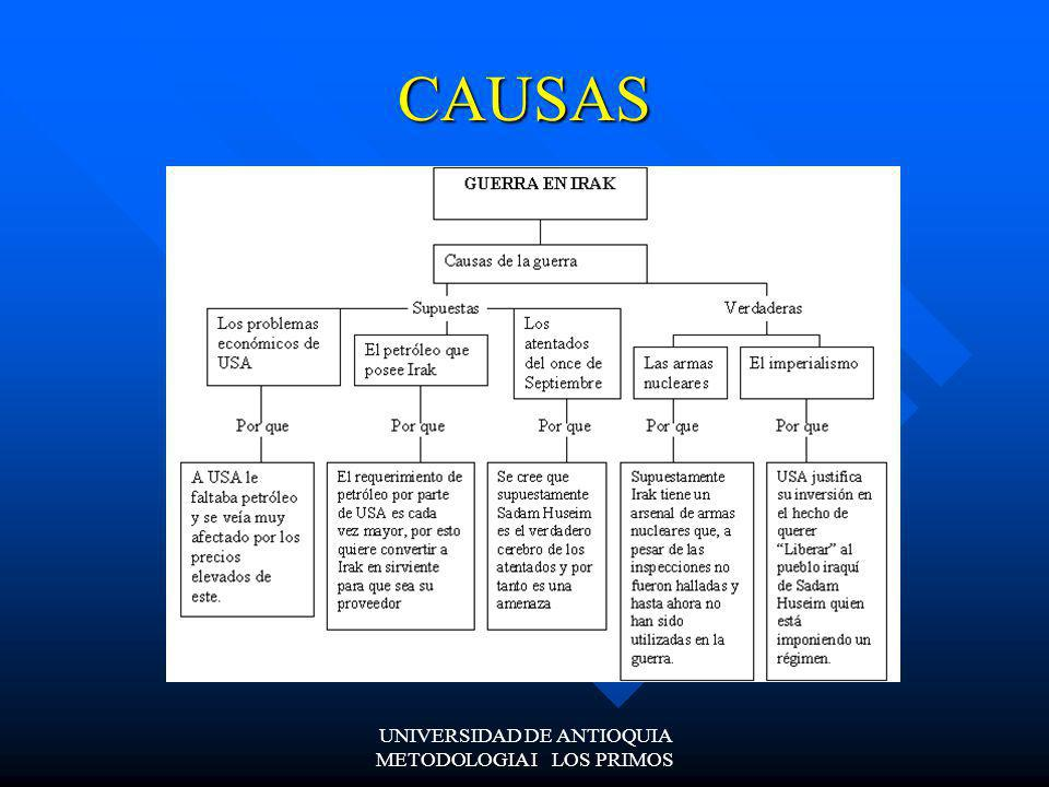 UNIVERSIDAD DE ANTIOQUIA METODOLOGIA I LOS PRIMOS