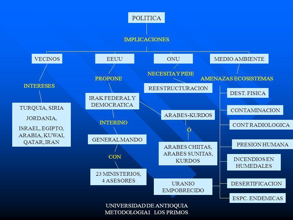 POLITICA IMPLICACIONES VECINOS EEUU ONU MEDIO AMBIENTE NECESITA Y PIDE