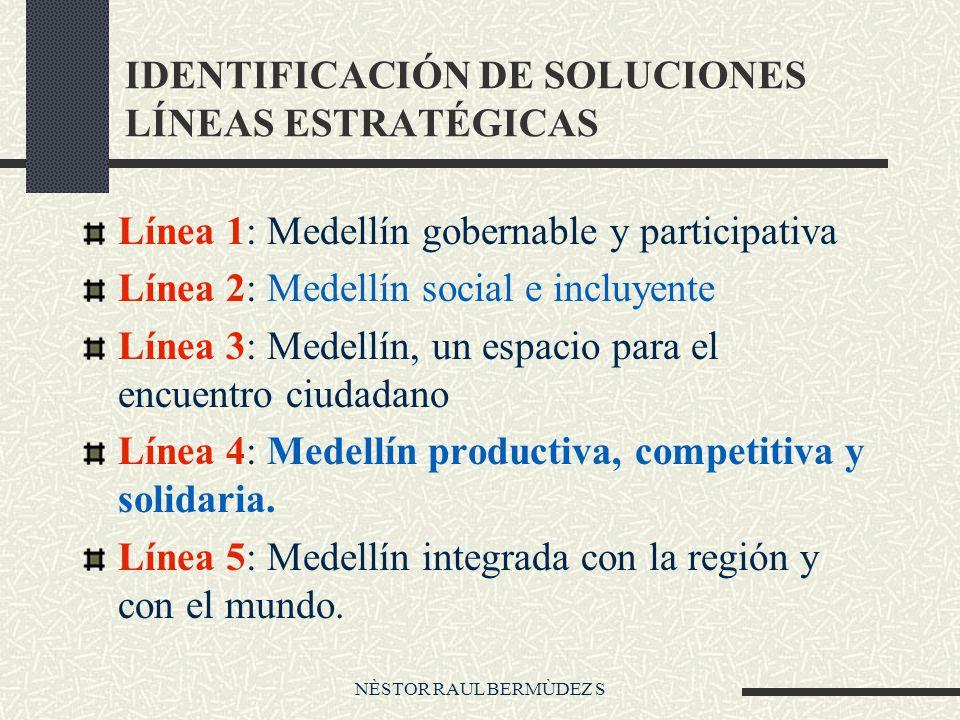 IDENTIFICACIÓN DE SOLUCIONES LÍNEAS ESTRATÉGICAS