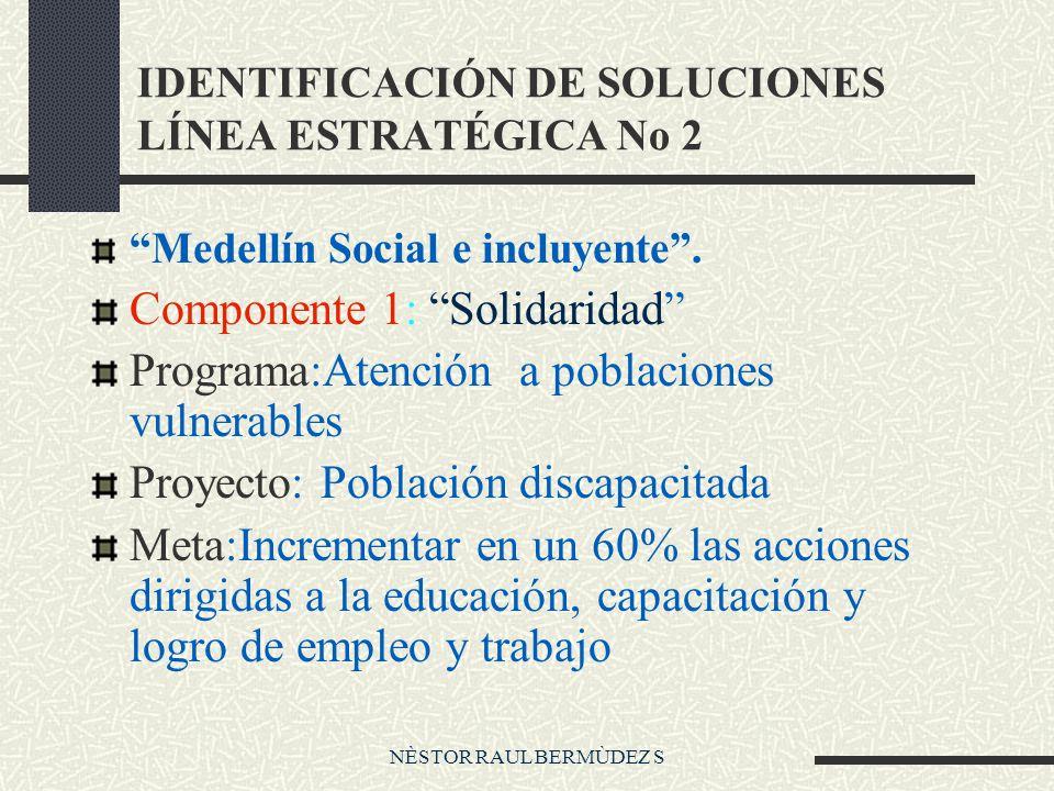 IDENTIFICACIÓN DE SOLUCIONES LÍNEA ESTRATÉGICA No 2