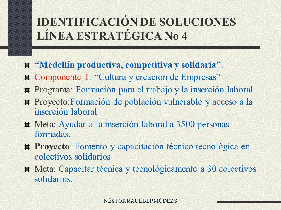 IDENTIFICACIÓN DE SOLUCIONES LÍNEA ESTRATÉGICA No 4