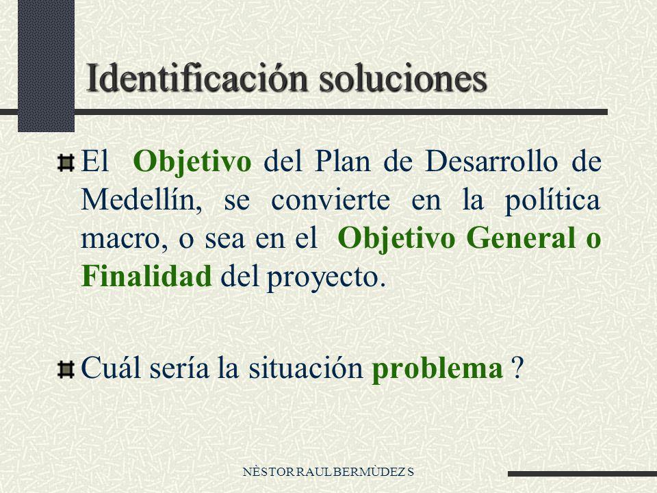 Identificación soluciones