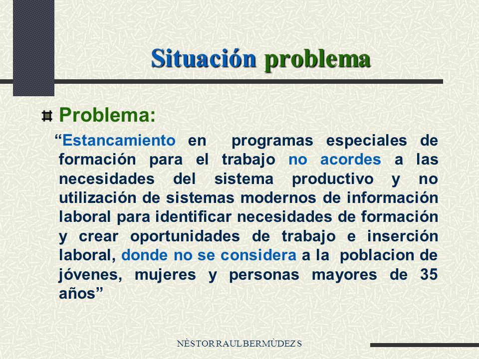 Situación problema Problema: