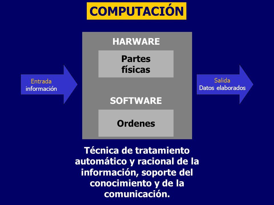 COMPUTACIÓN HARWARE Partes físicas SOFTWARE Ordenes