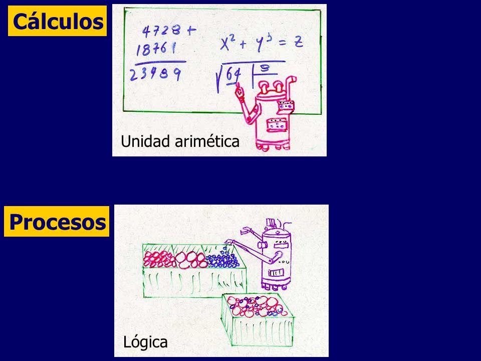 Cálculos Unidad arimética Procesos Lógica
