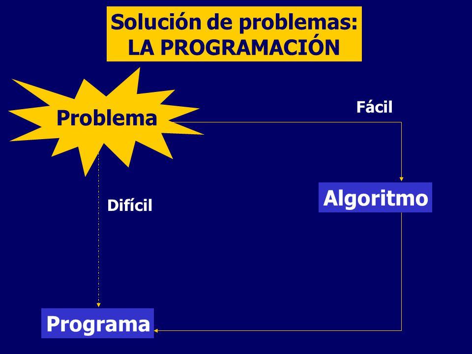 Solución de problemas: