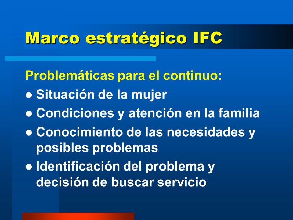 Marco estratégico IFC Problemáticas para el continuo:
