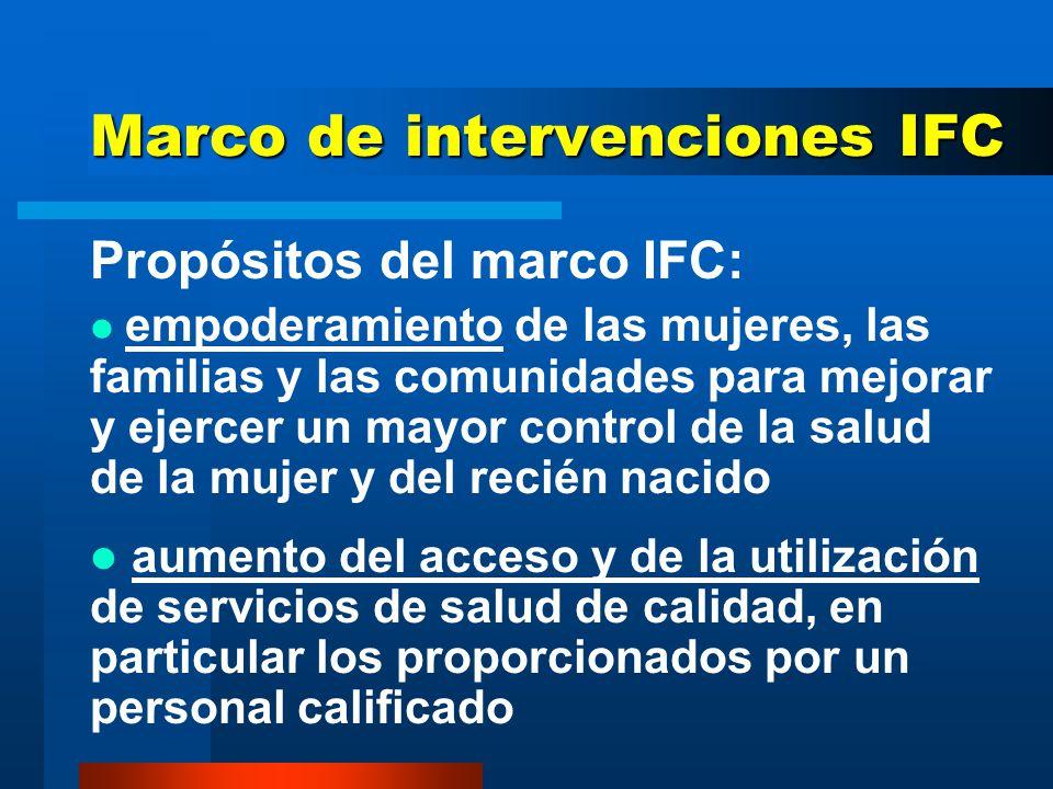 Marco de intervenciones IFC