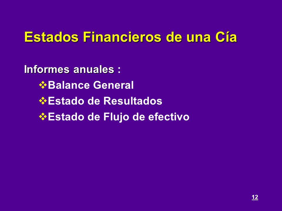 Estados Financieros de una Cía