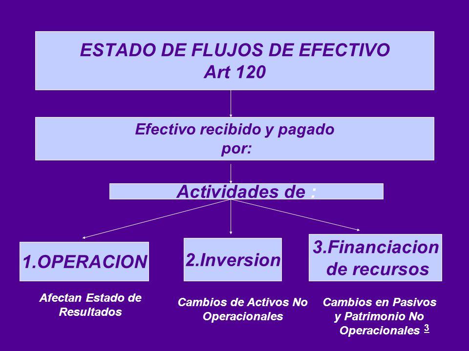 ESTADO DE FLUJOS DE EFECTIVO Art 120