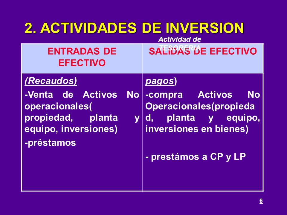 2. ACTIVIDADES DE INVERSION
