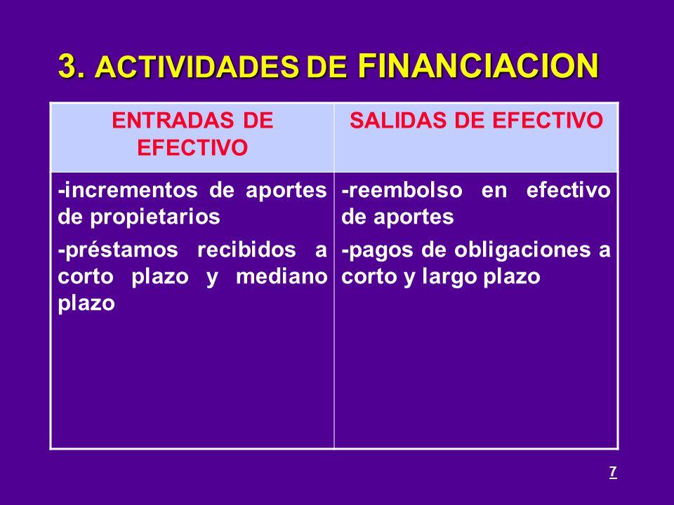 3. ACTIVIDADES DE FINANCIACION