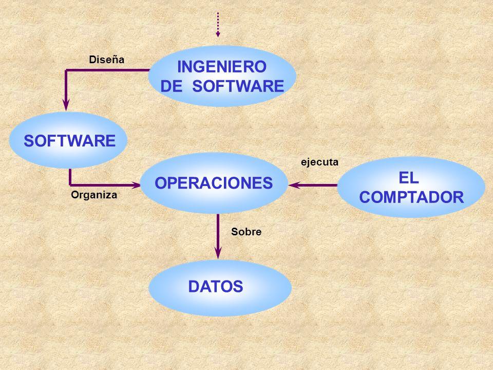 INGENIERO DE SOFTWARE SOFTWARE OPERACIONES EL COMPTADOR DATOS