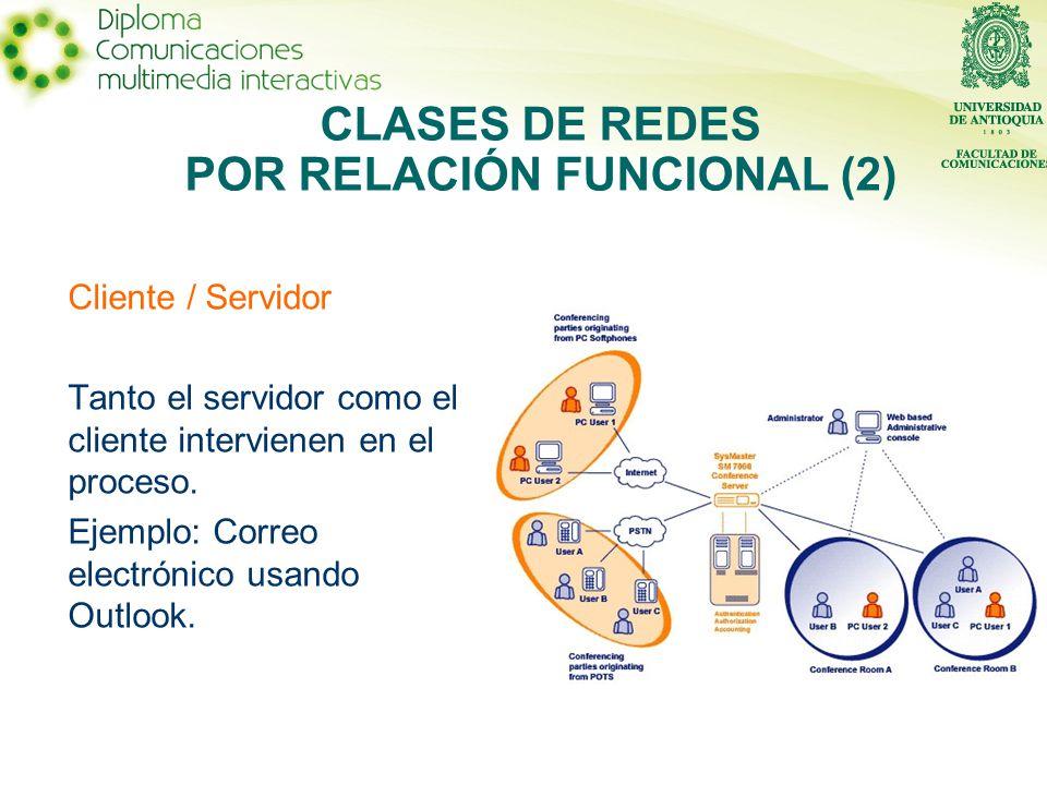 CLASES DE REDES POR RELACIÓN FUNCIONAL (2)