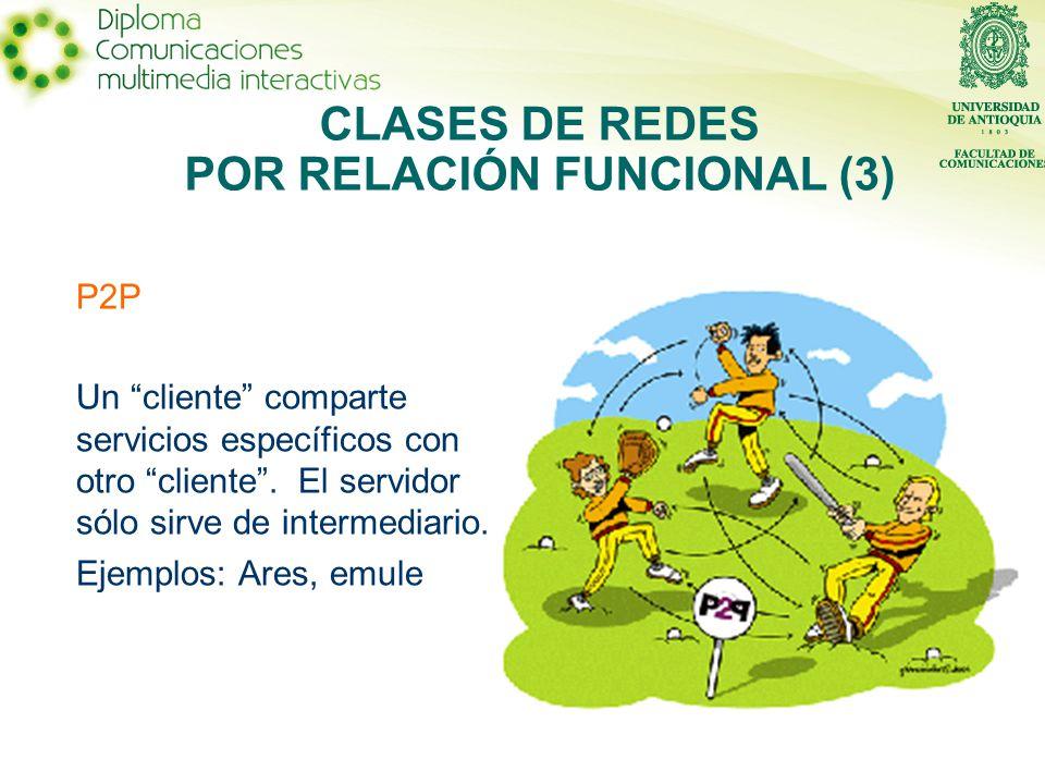 CLASES DE REDES POR RELACIÓN FUNCIONAL (3)