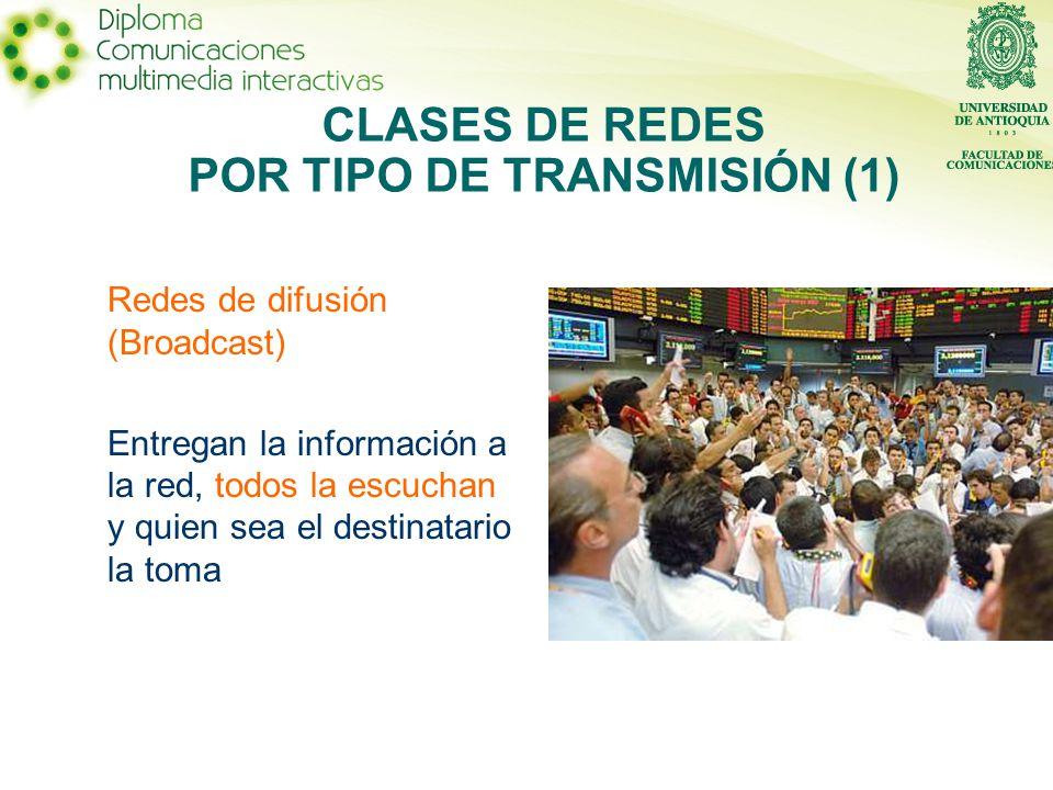 CLASES DE REDES POR TIPO DE TRANSMISIÓN (1)