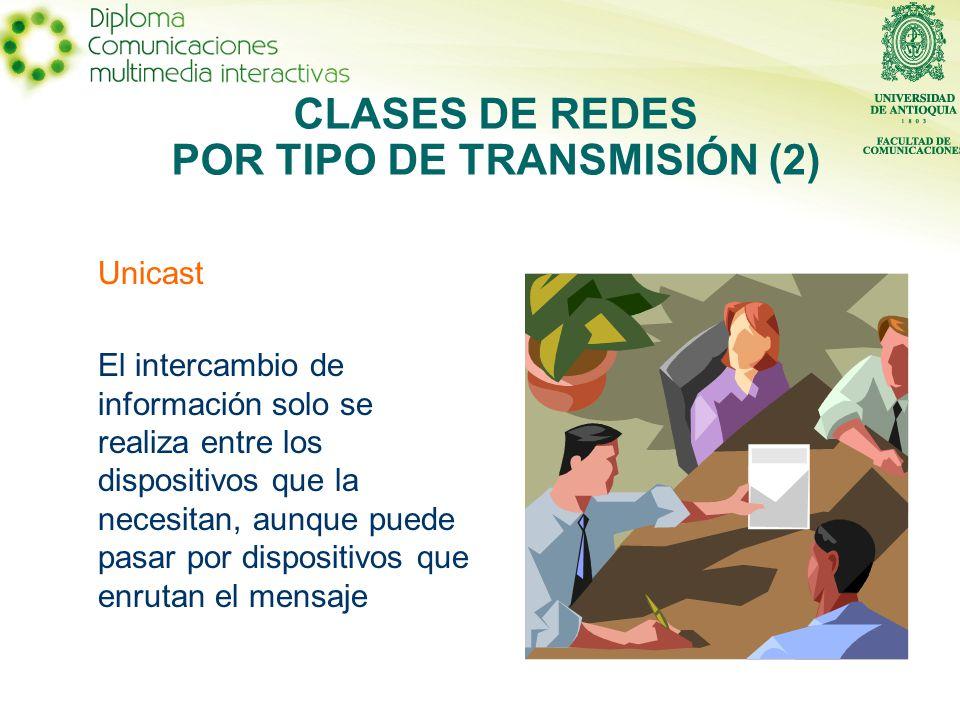 CLASES DE REDES POR TIPO DE TRANSMISIÓN (2)