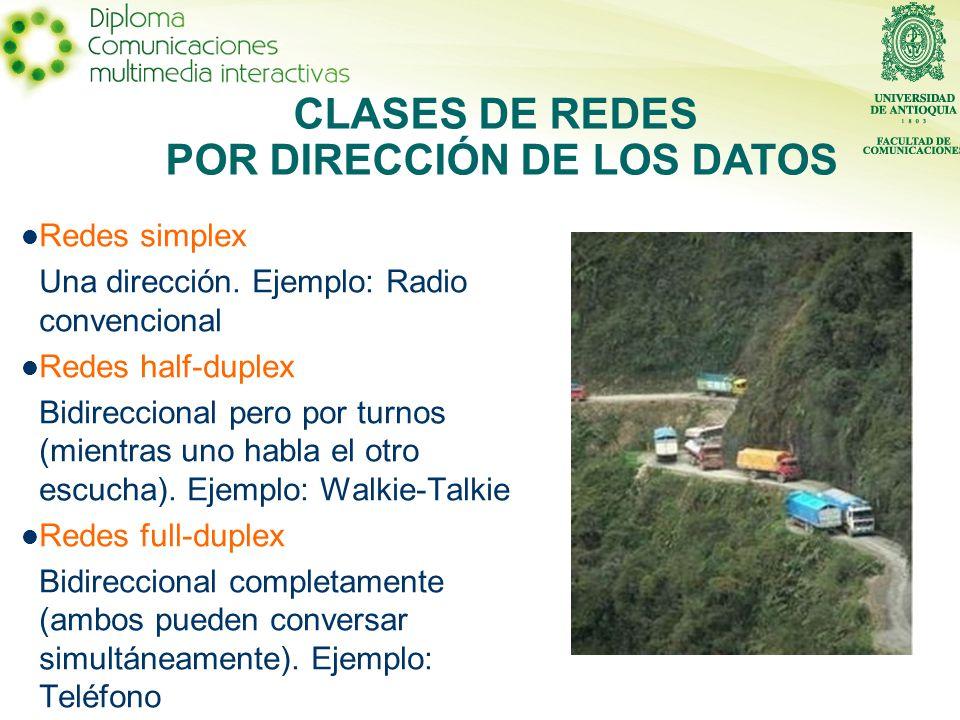 CLASES DE REDES POR DIRECCIÓN DE LOS DATOS